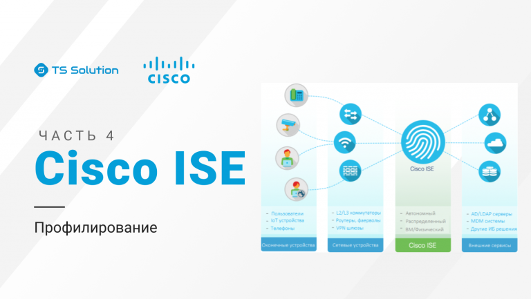 Cisco ISE: Profiling.  Part 4